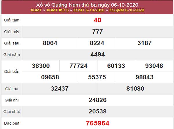 Thống kê KQXSQN ngày 13/10/2020- xổ số quảng nam chuẩn xác