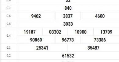 Nhận định XSCT ngày 25/11/2020- xổ số cần thơ chi tiết