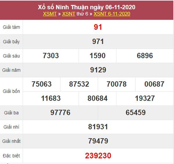 Nhận định KQXS Ninh Thuận 13/11/2020 thứ 6 tỷ lệ trúng cao