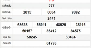 Nhận định XSVL ngày 06/11/2020- xổ số vĩnh long cùng chuyên gia