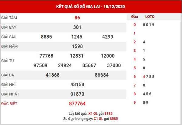 Phân tích XSGL ngày 25/12/2020