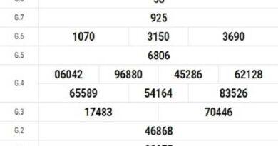 Thống kê KQXSTV ngày 25/12/2020- xổ số trà vinh chi tiết