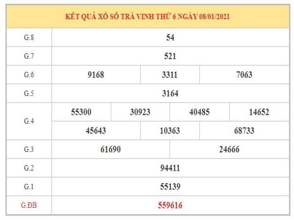 Nhận định KQXSTV ngày 15/1/2021 dựa trên kết quả kì trước