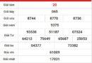 Thống kê xổ số Quảng Bình thứ 5 ngày 21/01/2021