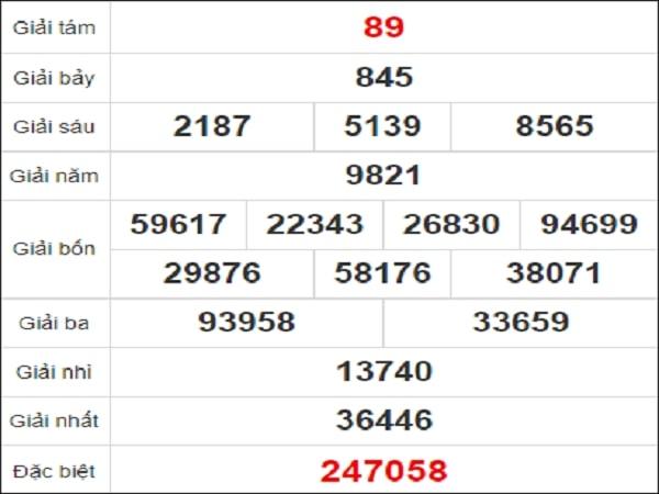 Quay thử kết quả xổ số Khánh Hòa 13/1/2021