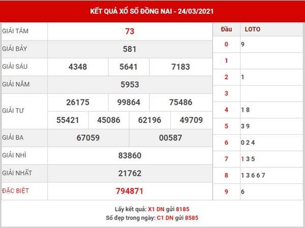 Thống kê kết quả SX Đồng Nai thứ 4 ngày 31/3/2021