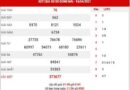 Thống kê XSDN ngày 21/4/2021 – Thống kê KQ xổ số Đồng Nai thứ 4