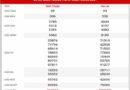 Thống kê XSMT ngày 16/4/2021 – Soi cầu kết quả SXMT thứ 6 hôm nay