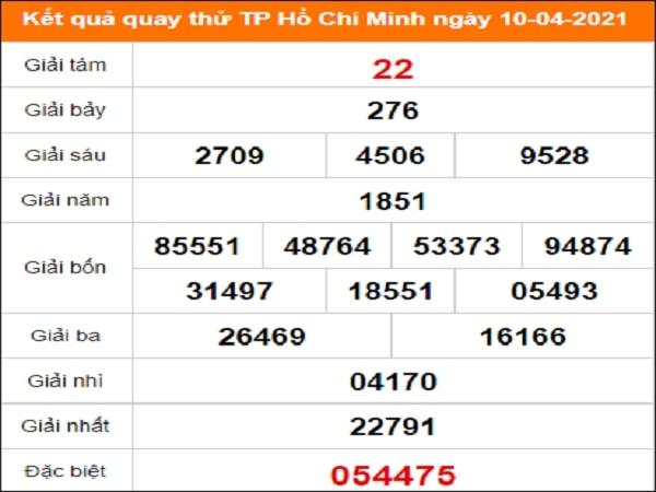 Quay thử xổ số Hồ Chí Minh ngày 10/4/2021