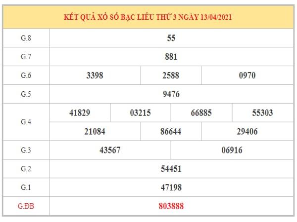 Nhận định KQXSBL ngày 20/4/2021 dựa trên kết quả kì trước
