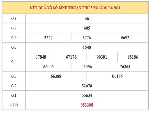 Dự đoán XSBT ngày 8/4/2021 dựa trên kết quả kì trước