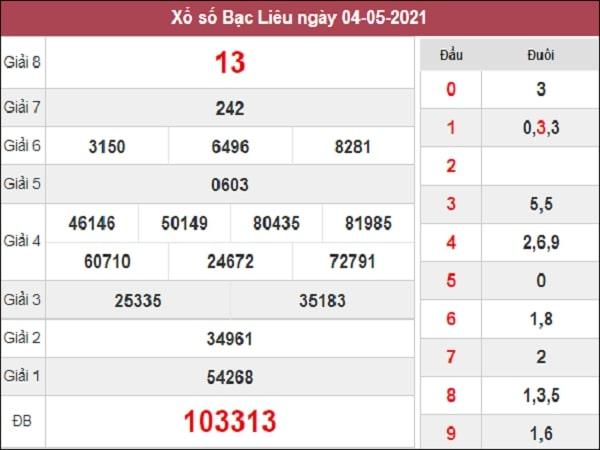 Nhận định XSBL 11/05/2021