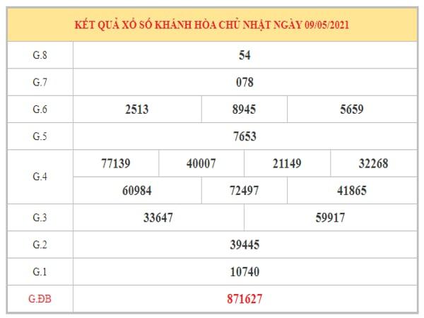 Dự đoán XSKH ngày 12/5/2021 dựa trên kết quả kì trước