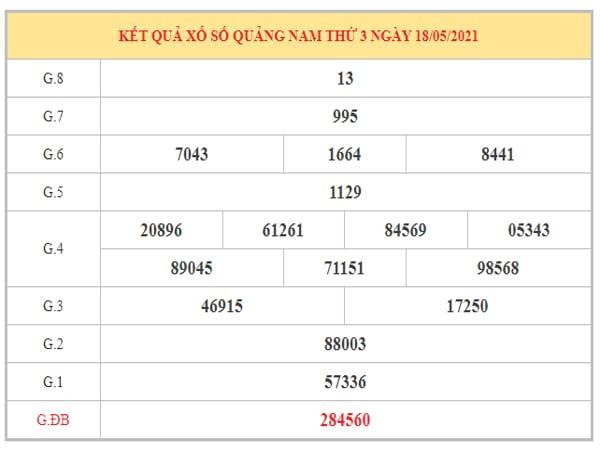 Thống kê KQXSQNM ngày 25/5/2021 dựa trên kết quả kì trước