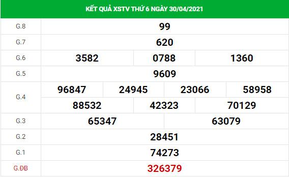Phân tích kết quả XS Trà Vinh ngày 07/05/2021