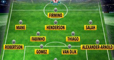Đội hình Liverpool xuất sắc nhất hiện nay gồm có ai?