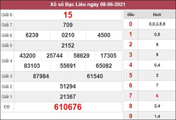 Dự đoán XSBL 15/6/2021 chốt KQXS Bạc Liêu siêu chuẩn