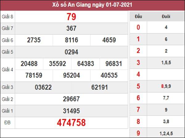 Thống kê KQXSAG ngày 8/7/2021 dựa trên kết quả kì trước