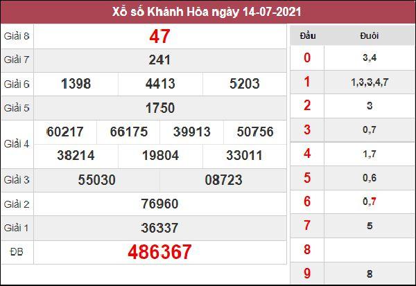 Nhận định KQXS Khánh Hòa 18/7/2021 cùng chuyên gia