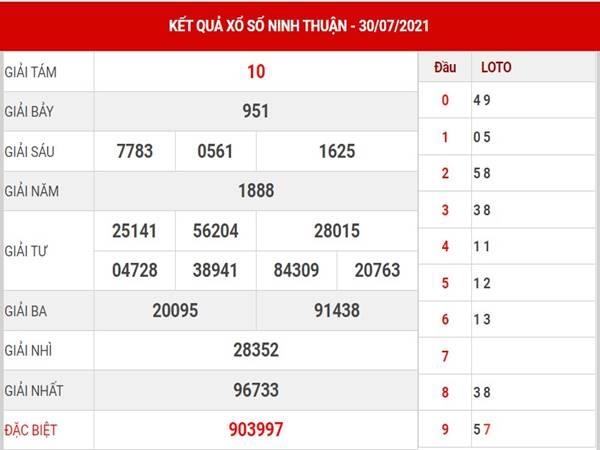 Thống kê KQXS Ninh Thuận thứ 6 ngày 30/7/2021