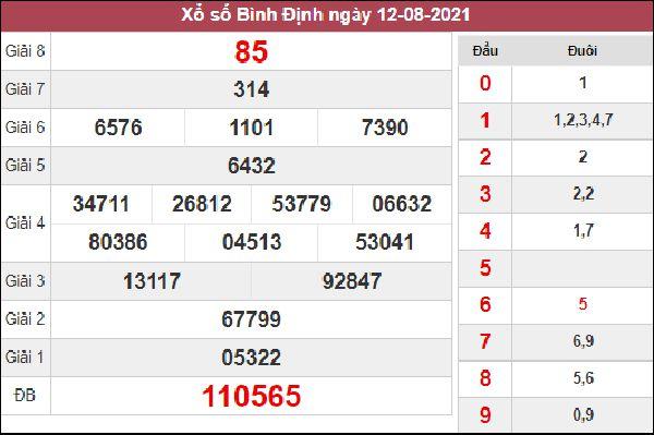 Soi cầu SXBDI 19/8/2021 thứ 5 chốt cầu lô VIP Bình Định