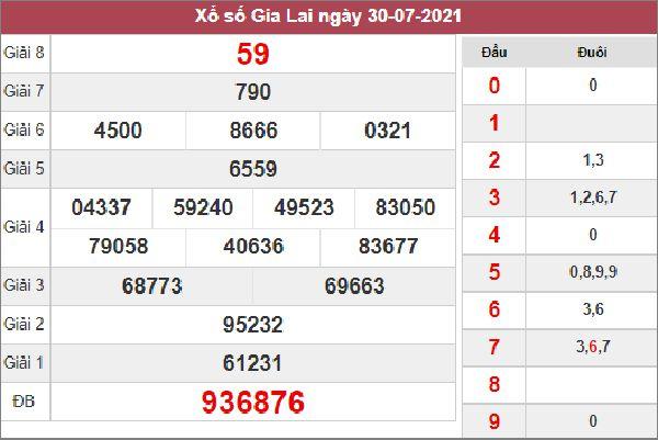 Thống kê KQXSGL 6/8/2021 thứ 6 chốt cặp số may mắn Gia Lai