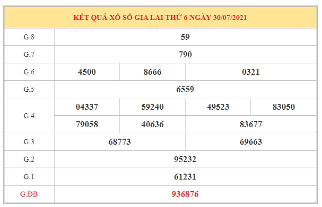 Thống kê KQXSGL ngày 6/8/2021 dựa trên kết quả kì trước