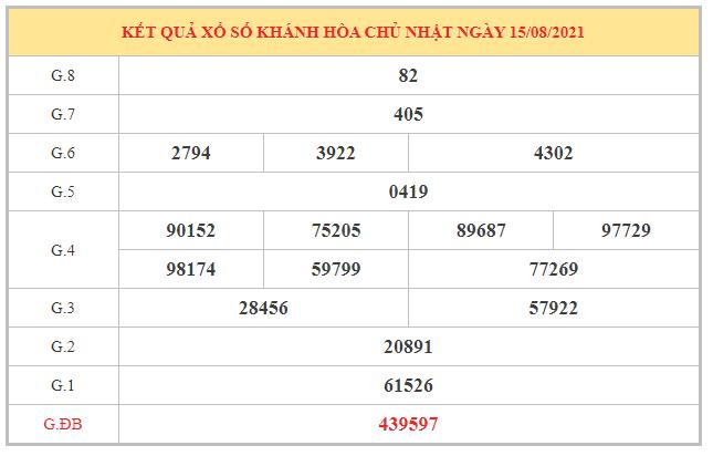 Nhận định KQXSKH ngày 18/8/2021 dựa trên kết quả kì trước