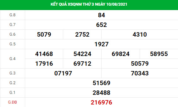 Thống kê soi cầu xổ số Quảng Nam ngày 17/8/2021 hôm nay