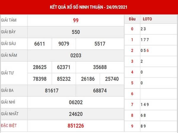 Soi cầu kết quả XS Ninh Thuận ngày 1/10/2021 thứ 6
